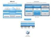 ЦОД и облачная инфраструктура VMware